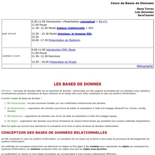 COCEPTION DES BASES DE DONNEES RELATIONNELLES