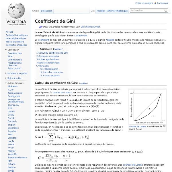 Coefficient de Gini