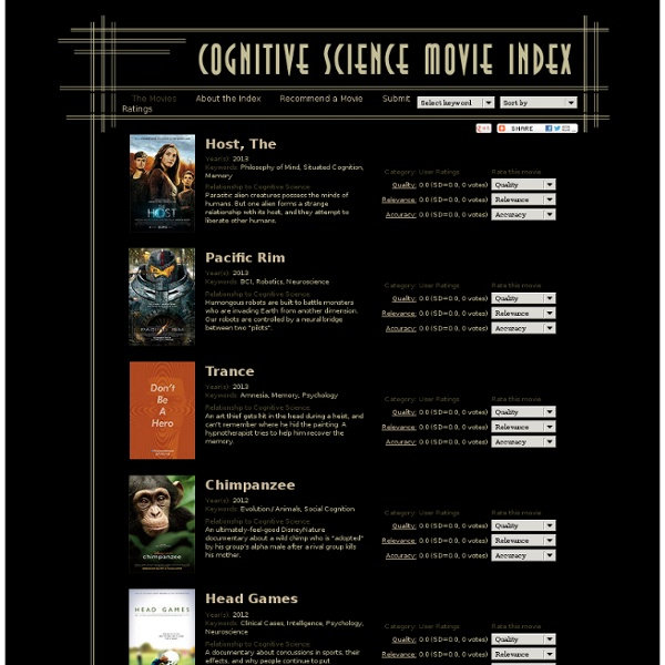 Cognitive Science Movie Index