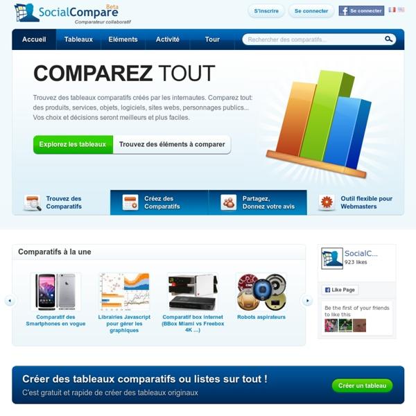 Comparateur collaboratif - SocialCompare