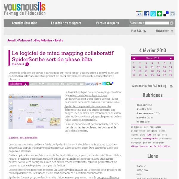 Carte heuristique : logiciel de mind mapping collaboratif SpiderScribe