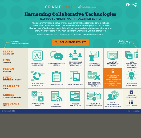 Harnessing Collaborative Technologies