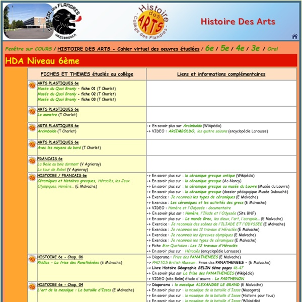 HIDA-Collège des Flandres HAZEBROUCK