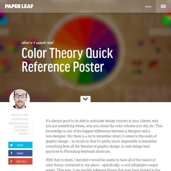 Color Theory Quick Reference Poster