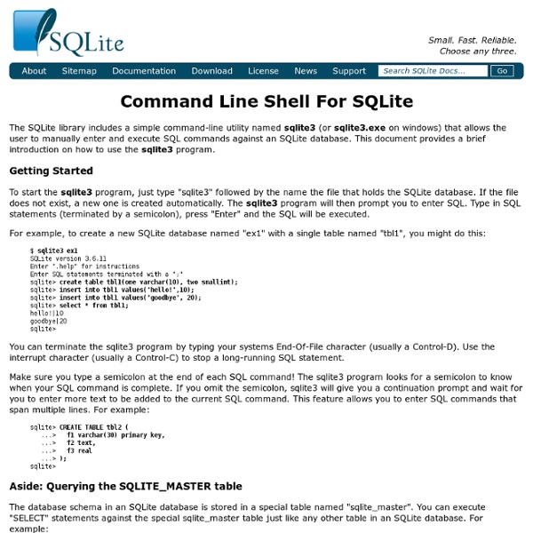 Command Line Shell For SQLite