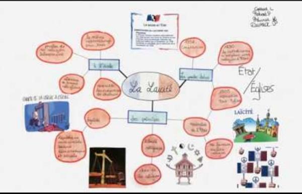 Comment construire une carte mentale Comment construire un
