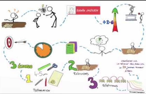Comment aider vos enfants à mieux apprendre leurs leçons et réussir à l'école - Estelle Jaouen