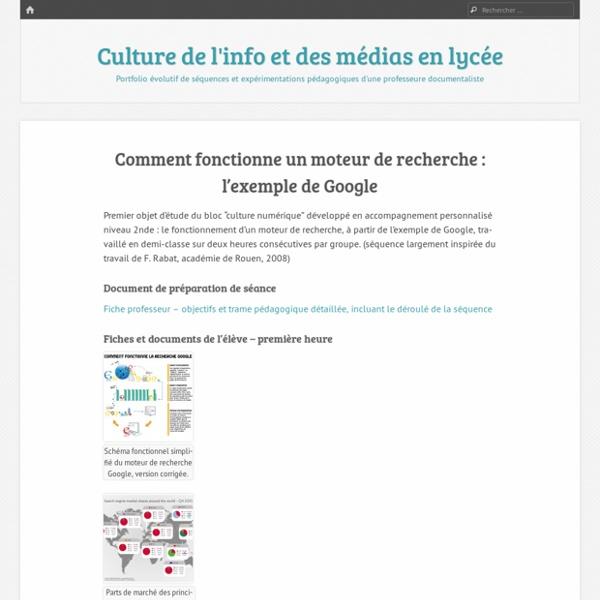 Comment fonctionne un moteur de recherche : l'exemple de Google – Culture de l'info et des médias en lycée