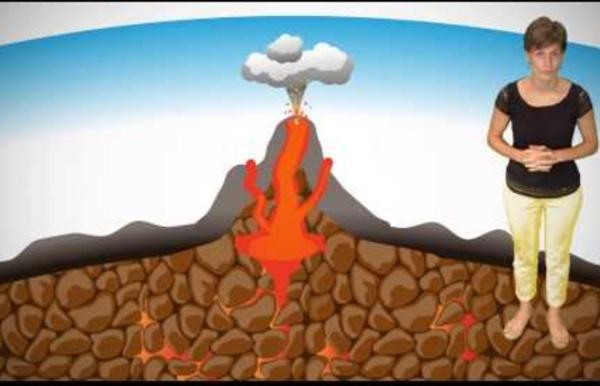 KEZAKO: Comment fonctionne un volcan?