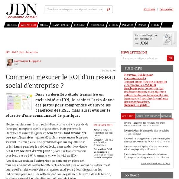 Mesurer le ROI d'un réseau social d'entreprise