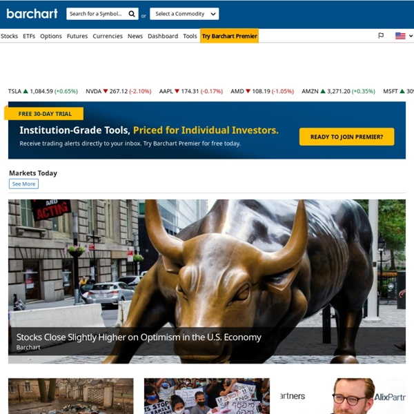 Barchart.com - Commodity, stock and forex; quotes, charts & analysis