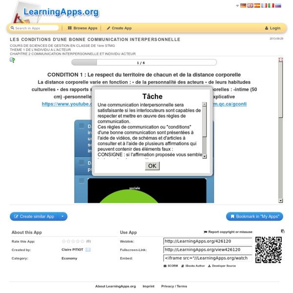 LES CONDITIONS D'UNE BONNE COMMUNICATION INTERPERSONNELLE