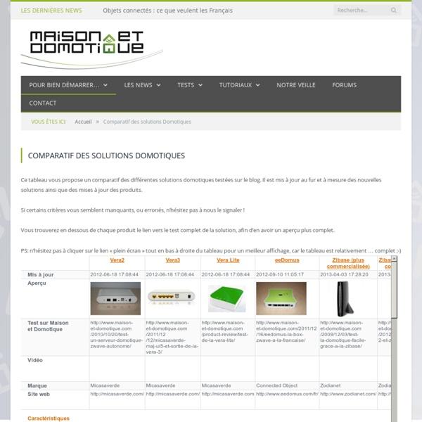 Comparatif des solutions Domotiques