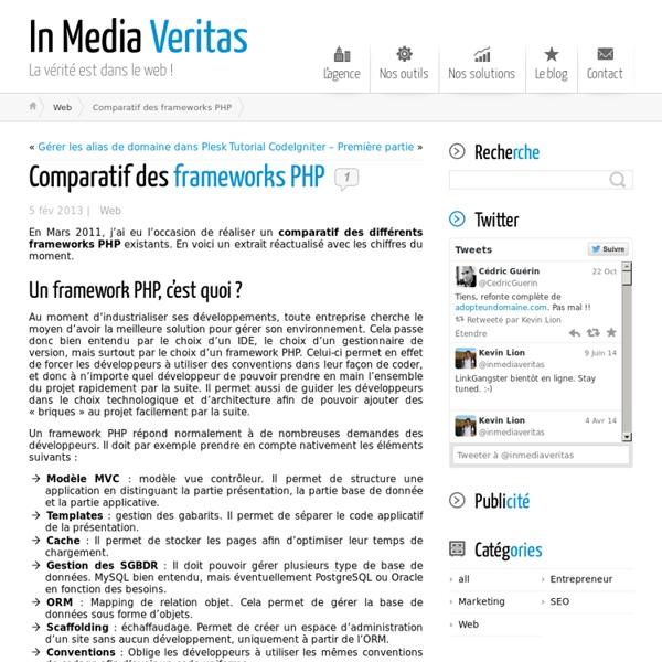 Comparatif des frameworks PHP
