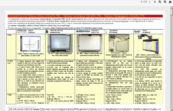 Comparatif tableaux interactifs (BYC)