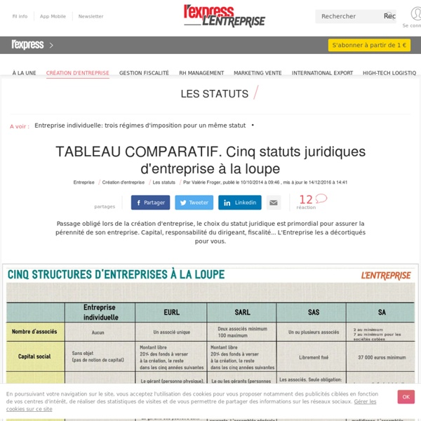 TABLEAU COMPARATIF. Cinq statuts juridiques d'entreprise à la loupe