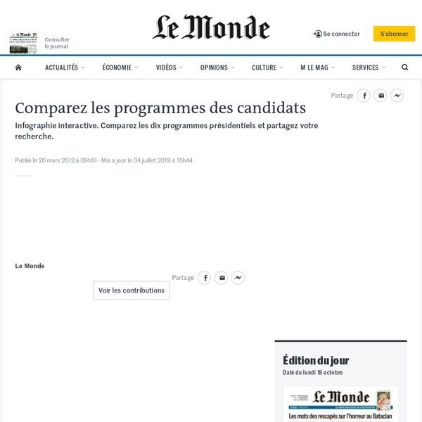 Comparez les programmes des candidats à la présidentielle 2012