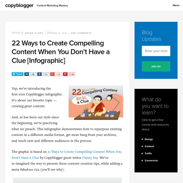 22 Ways to Create Compelling Content When You Don't Have a Clue [Infographic]