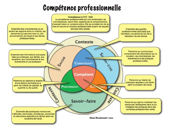 Competence-2191.png (Image PNG, 1024x768 pixels)