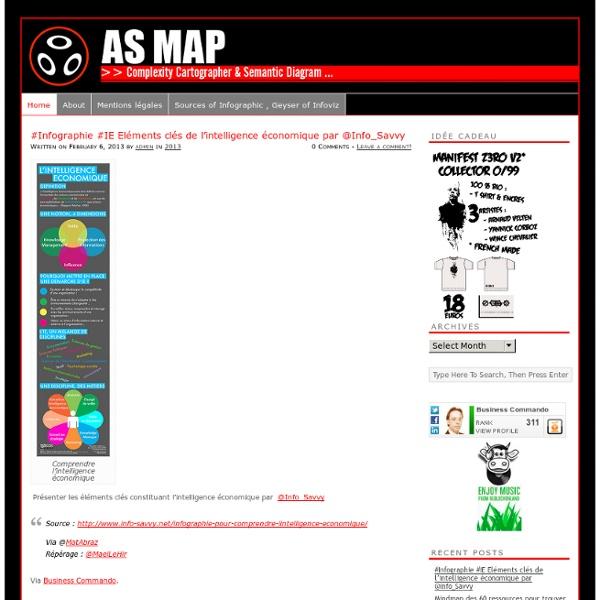Blog AS-MAP