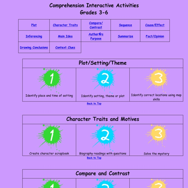 Comprehension Student Activities 4-6