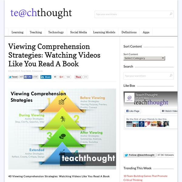 40 Viewing Comprehension Strategies