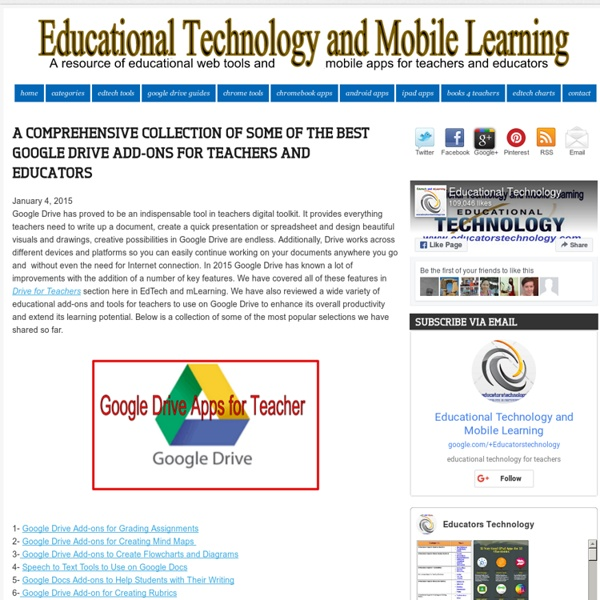Educational Technology and Mobile Learning: A Comprehensive Collection of Som...