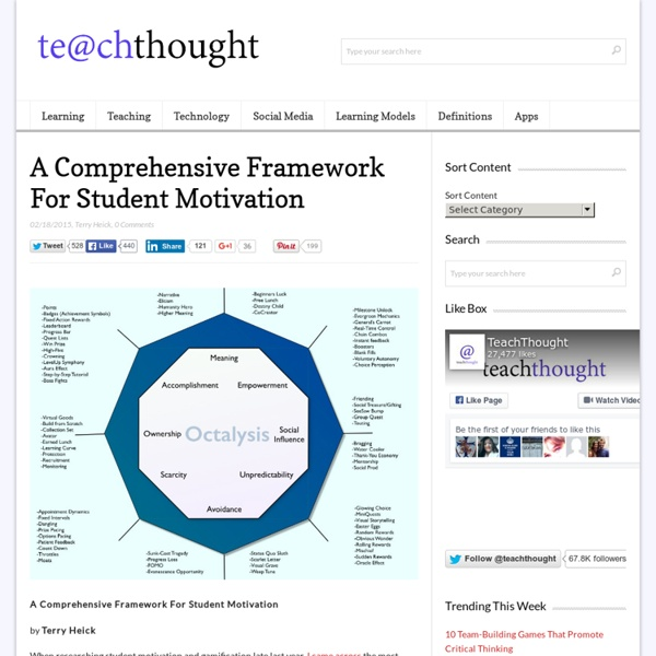 A Comprehensive Framework For Student Motivation