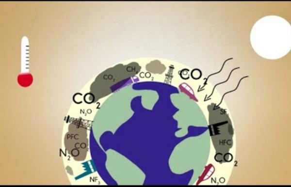 4 minutes pour tout comprendre sur le changement climatique