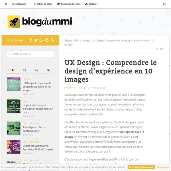 Comprendre l'UX Design en 10 images - Blog du MMI