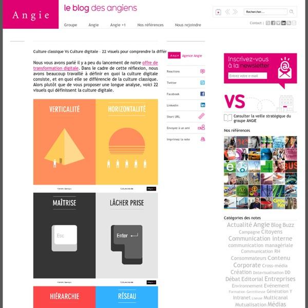 Le blog de l'agence Angie » Blog Archive » Culture classique Vs Culture digit...
