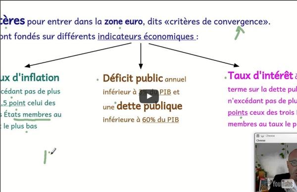 Comprendre la Zone Euro. Notion d'économie