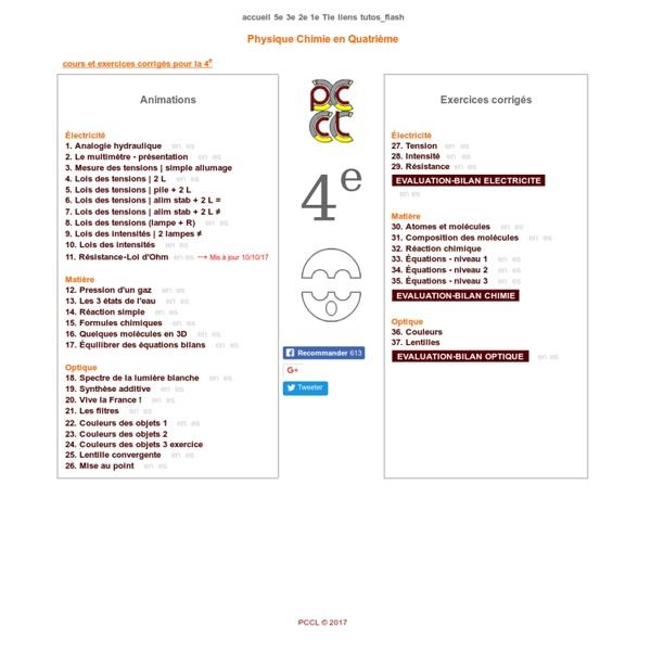 PCCL - Physique Chimie pour la quatrieme - 4e - 4eme - Soutien scolaire aux cours en animations pédagogiques flash interactives et exercices corrigés pour : Chimie - Optique - Electricité - Atomes - Molécules - Pression - Compressibilité - Expansibilité -
