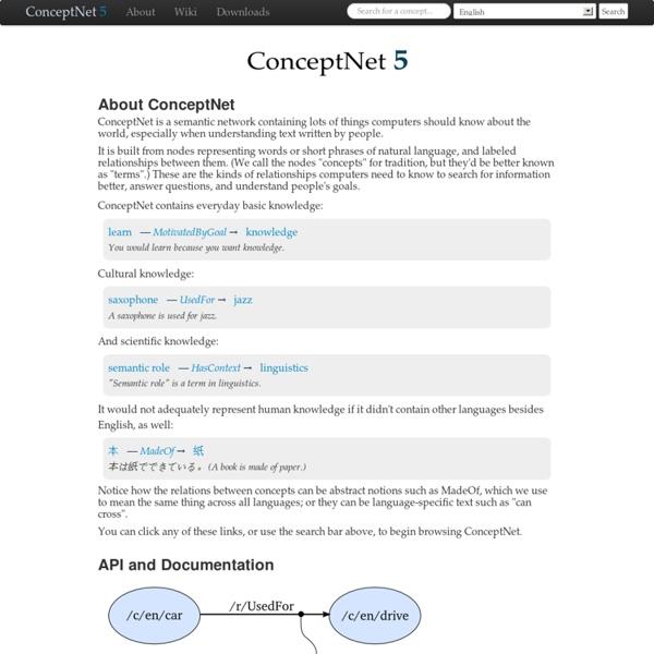 ConceptNet 5