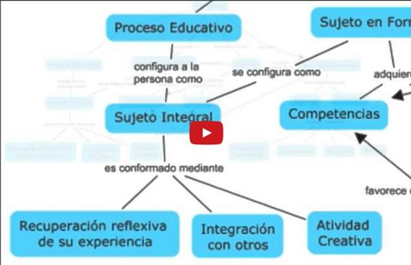 ¿Qué es un mapa conceptual y cómo se elabora?