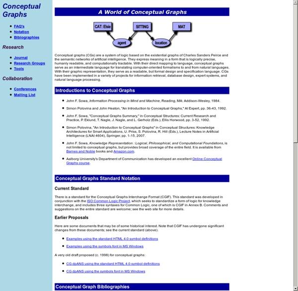 Conceptual Graphs Home Page