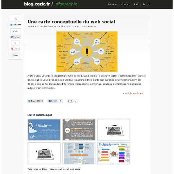 Une carte conceptuelle du web social