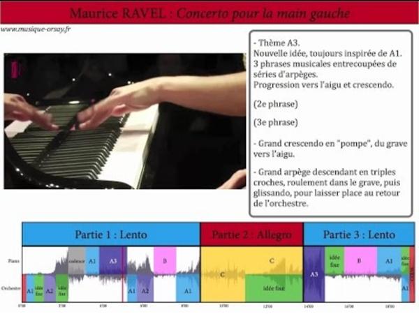 RAVEL : Concerto pour la main gauche - Eléments d'analyse