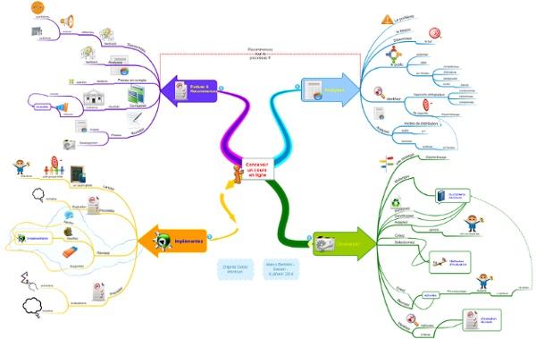 MAP - Concevoir un cours en ligne