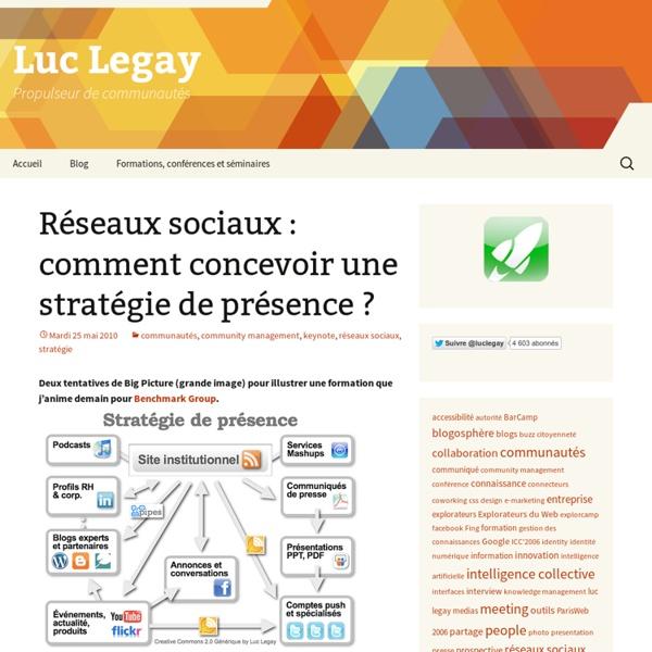 Réseaux sociaux : comment concevoir une stratégie de présence ?