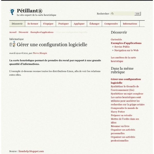 Pétillant® - Le site expert de la carte heuristique