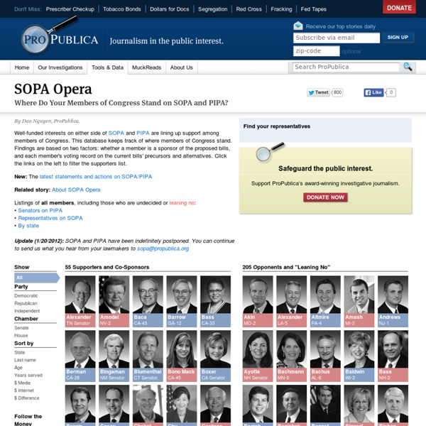Who in Congress Supports SOPA and PIPA/PROTECT-IP?