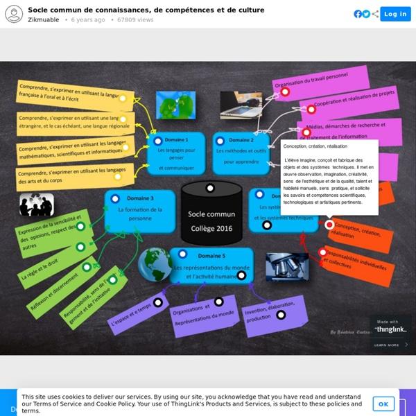 Image interactive - Socle commun de connaissances, de compétences et de culture