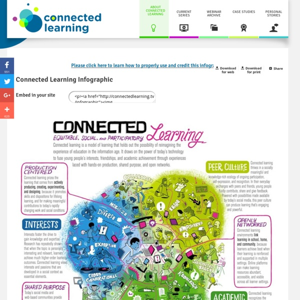 Connected Learning Infographic