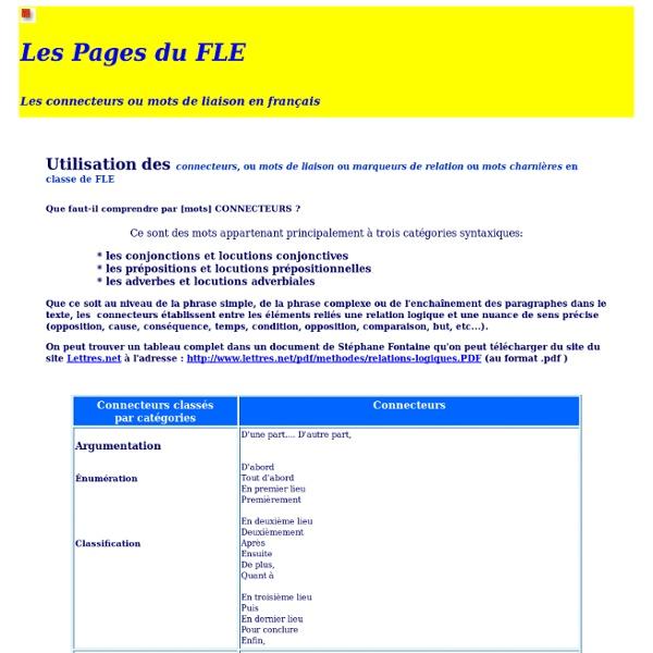 Connecteurs ou mots de liaison en français