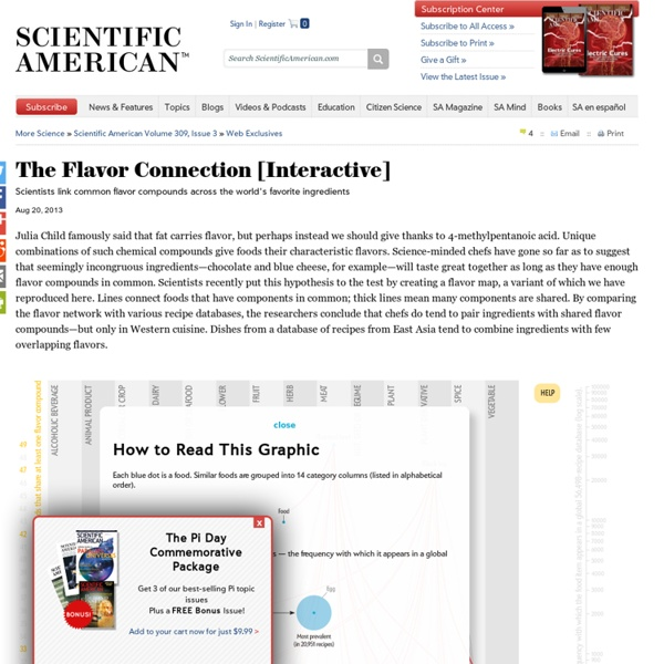 The Flavor Connection [Interactive]