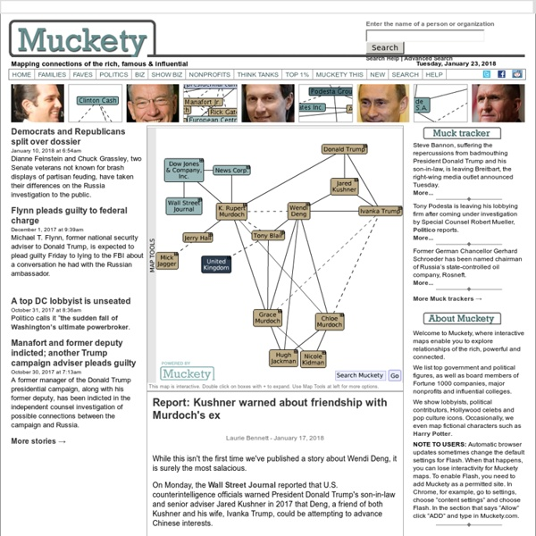 Muckety - Exploring the paths of power and influence