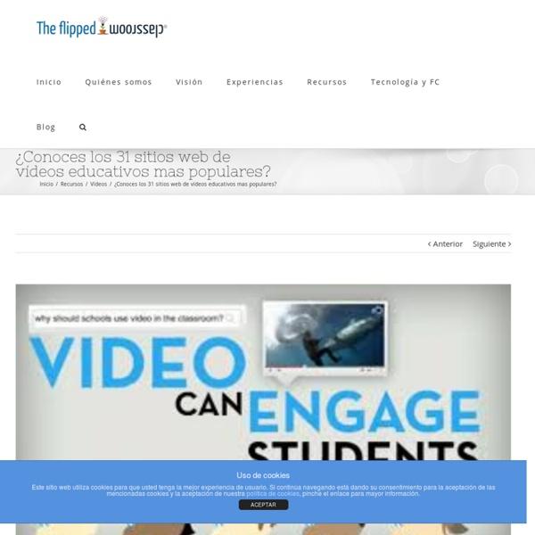 ¿Conoces los 30 sitios web de vídeos educativos mas populares?
