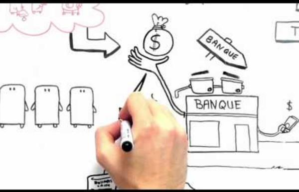 Circuit économique et rôle des anticipations