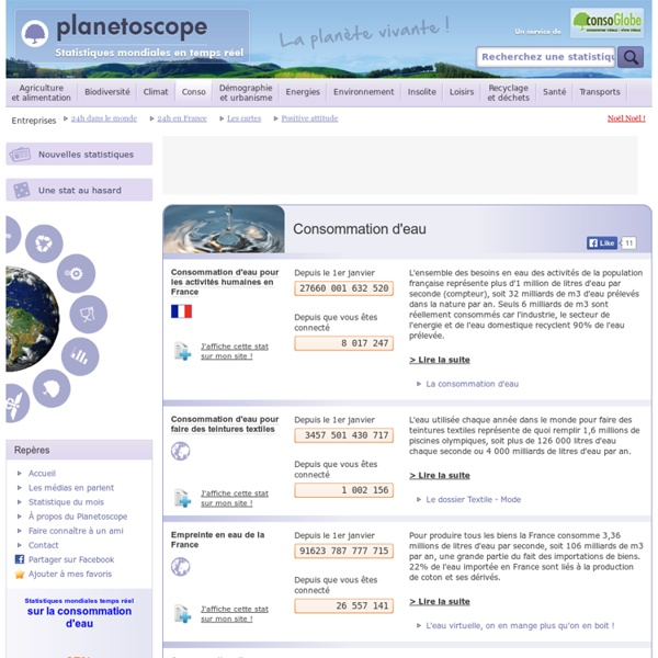 Planetoscope en chiffres